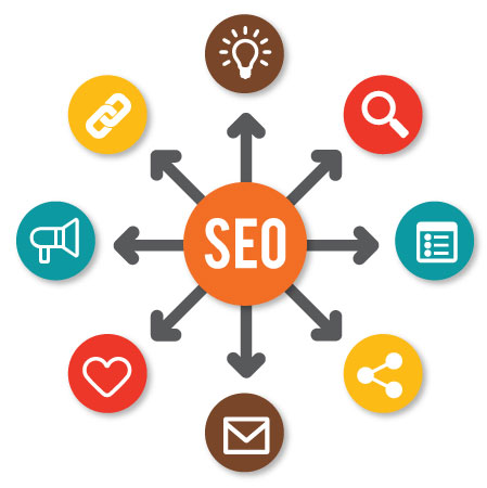 SEO optimizacija za wordpress sajt